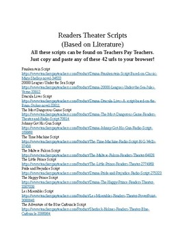 Readers Theater Scripts Based on Literature