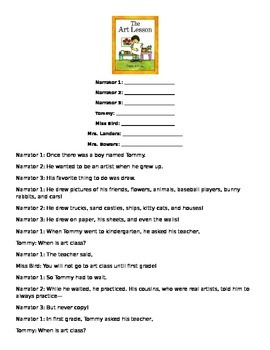Readers Theater The Art Lesson