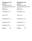 Readers Theatre Evaluation Rubric