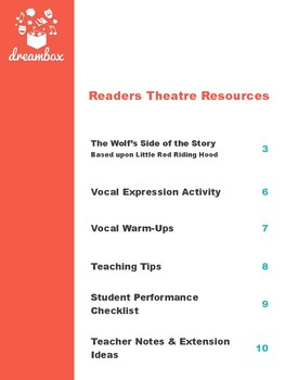 Readers Theatre: The Wolf's Side of the Story (based on Little Red Riding Hood)