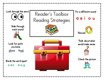 "Reader's Workshop ""Toolbox"" for teaching Reading Strategies. 2018  updated"
