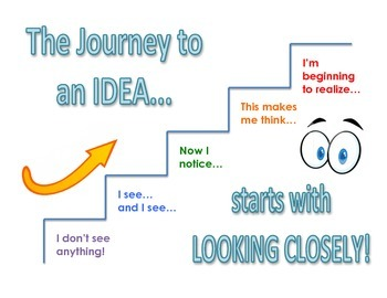 Reader's Toolkit Page - Journey to building a theory or idea!