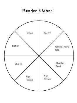 Reader's Wheel
