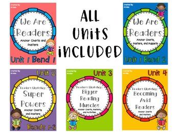 Readers Workshop Anchor Chart Units - BUNDLED