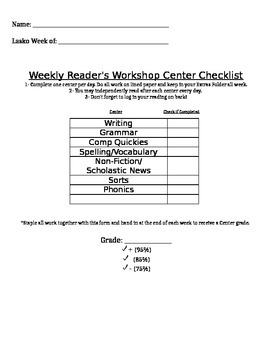 Readers Workshop Checklist and Log