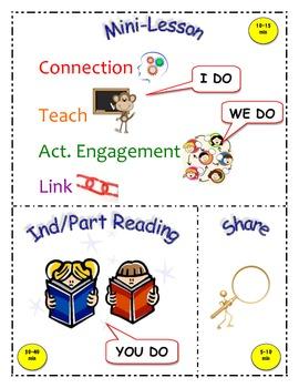 Reader's Workshop Class Poster