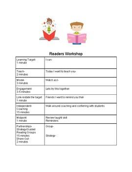 Readers Workshop Flow