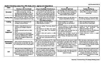 Reader's Workshop - Grade 5 - Unit 1 - Launching Reader's Workshop