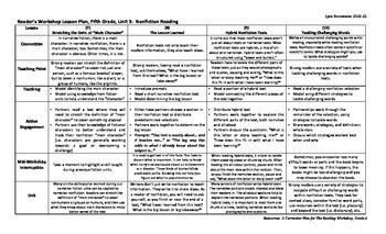 Reader's Workshop - Grade 5 - Unit 3 - Nonfiction Reading