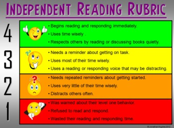 Reader's Workshop Independent Reading Rubric