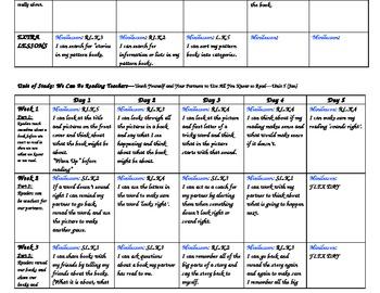 Reader's Workshop Kindergarten Mini Lesson Calendars Units 1-8 (Entire Year)