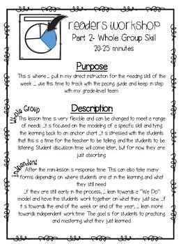 Readers Workshop Lesson Plans
