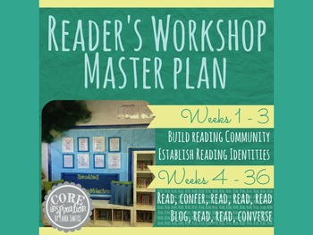 Reader's Workshop Master Plan - The First Weeks