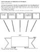 Readers Workshop-Mini Lesson-Moral, Theme, Motif, Topic