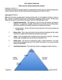 Readers Workshop-Mini Lesson - Plot Structure