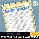 Reader's Workshop Editable Materials for Structuring the Workshop