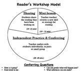 Reader's Workshop Model and Generic Conferring Questions