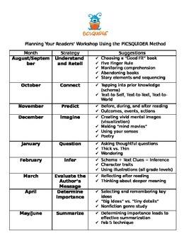 Readers' Workshop Pacing Guide
