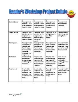 Reader's Workshop Project Choice Menu