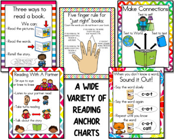 Reading Anchor Charts / Readers Workshop