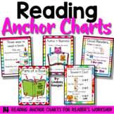 Reading Anchor Charts for Reader's Workshop