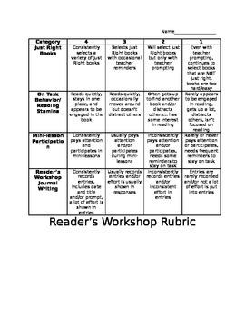 Reader's Workshop Rubric