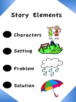Readers Workshop Story Elements Classroom Poster