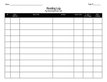 Readers' Workshop Student Pages