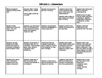 Reader's Workshop - Unit 1 (Characters)