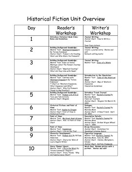 Reader's and Writer's Workshop Historical Fiction Unit-Grade 4