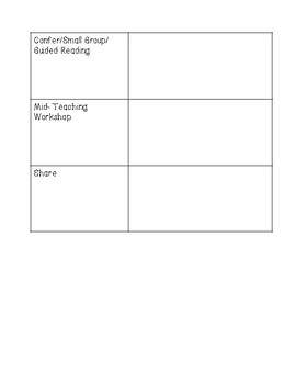 Readers and Writers Workshop Note Template