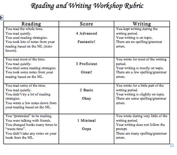 Reader's and Writer's Workshop Rubric