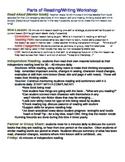 Reader's/Writer's Workshop Cheat sheet