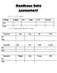 Readiness Data Assessment