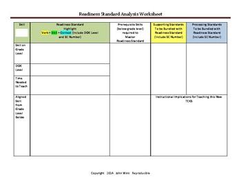 Readiness Standard Analysis Worksheet