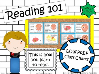 Reading 101 Classroom Posters - Brain Science for Learners