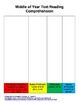 Reading 3D Classroom Data Charts-2nd Grade