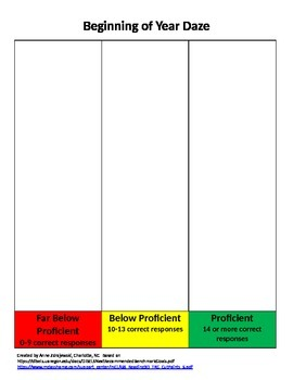 Reading 3D Classroom Data Charts-3rd Grade