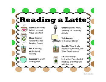 Reading A Latte with Thunder Cake Includes Depth and Complexity
