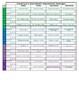 Reading A-Z Benchmark Psssage Porgress Monitoring Sheet