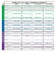 Reading A-Z Benchmark Passage Progress Monitoring Sheet