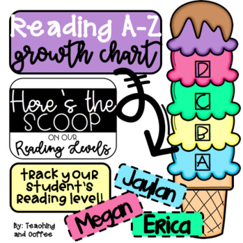 Reading A-Z Growth Chart