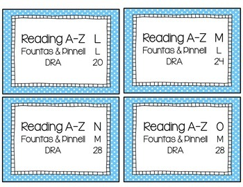 Reading A-Z Leveled Labels With Fountas & Pinnell/DRA Correlation