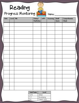 Reading Progress Monitoring Forms
