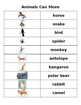 Reading A-Z - Wordless Book - Animals Can Move - Work on Writing