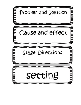 Reading Academic Vocabulary Word Wall TEKS and STAAR Aligned- Zebra print