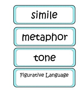 Reading Academic Word Wall Vocabulary STAAR, TEKS and CC aligned -Blue Polka Dot