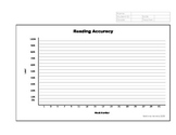 Reading Accuracy Graph for Running Records