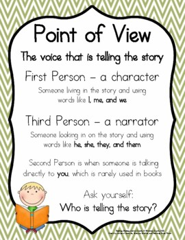 Reading Achor Charts - Point of View