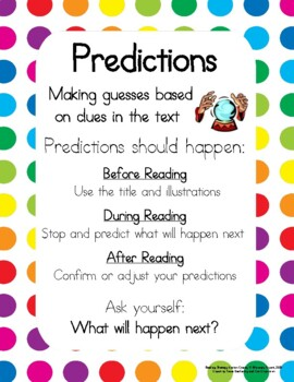 Reading Achor Charts - Predictions